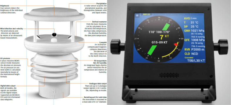 Low Cost ICAO Compliant Weather Station