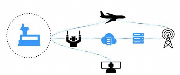 ATC Voice Communication Control System - Mobile ATC