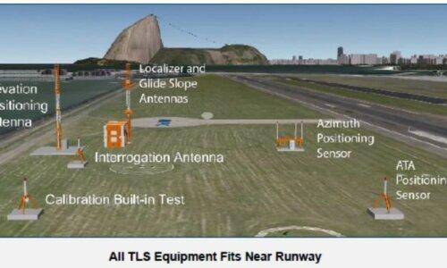 ANPC Transponder Landing System